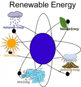 Renewable And Nonrenewable Energy Sources - Lessons - Tes Teach